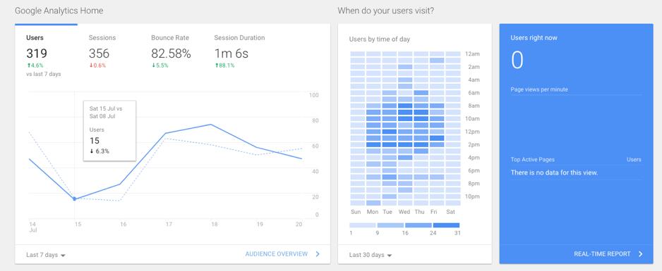google-analytics-dashboard-overview
