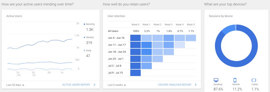 google-analytics-dashboard-device